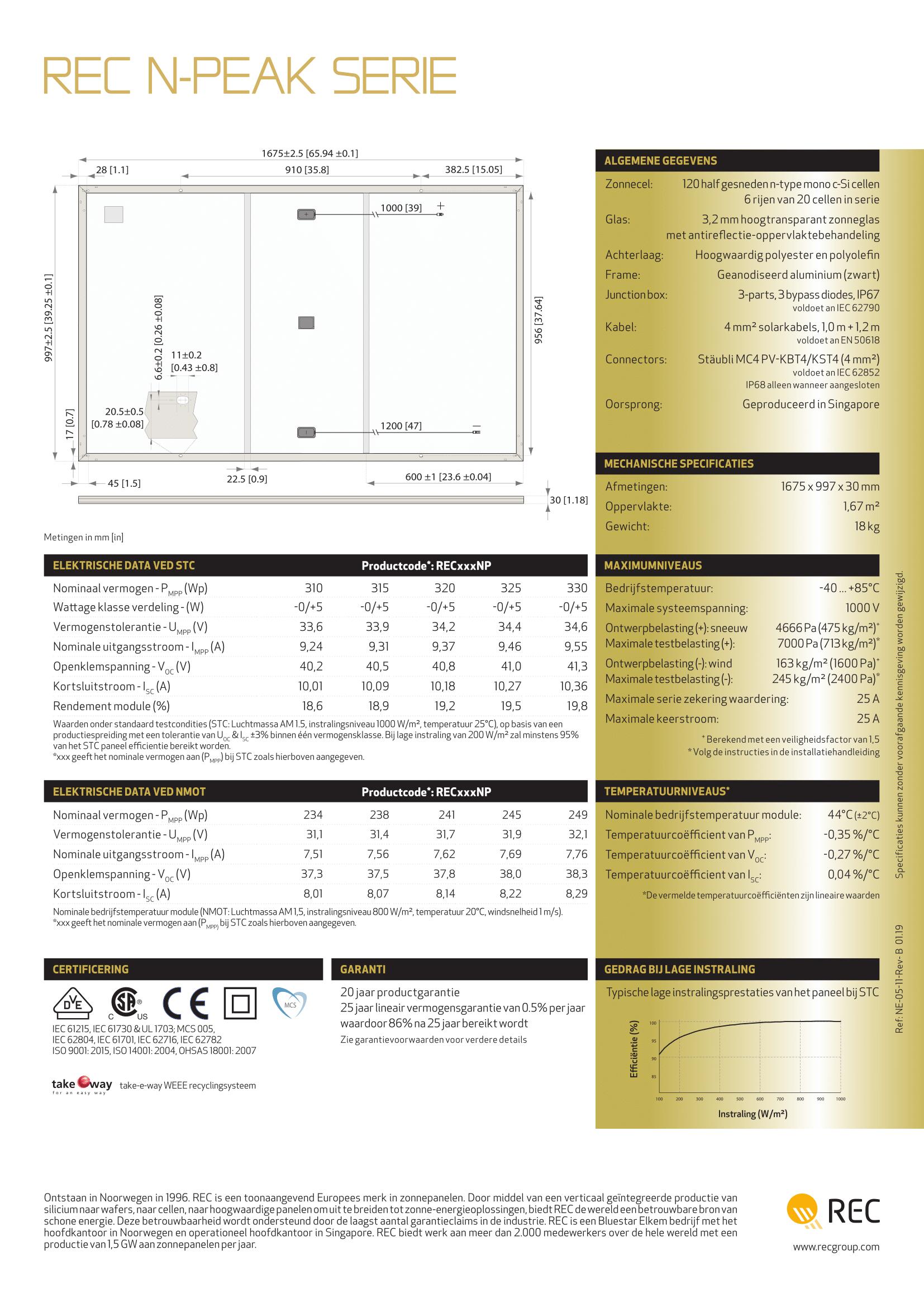 REC N-PEAK - Mono 320_20 jaar Garantie